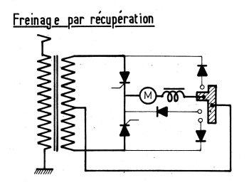 Reglage moteur push pull b